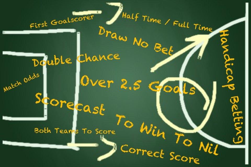 Football Betting Guide | Football Betting Guide & Tips | Blog