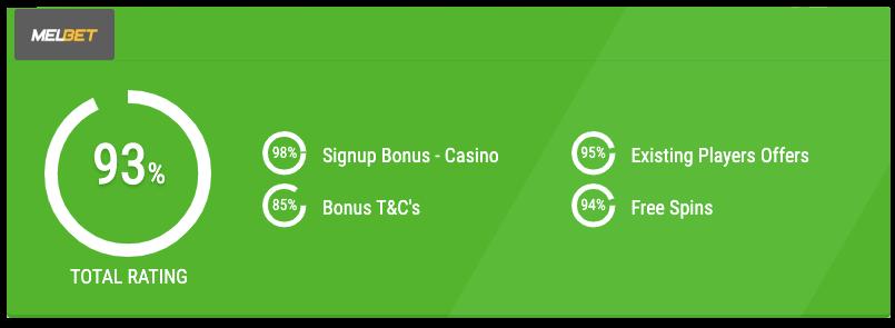 melbet bonus rating